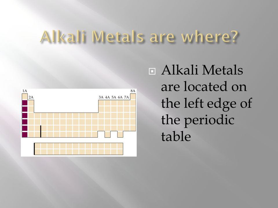  The highly reactive metallic elements located in Group 1 of the periodic table.