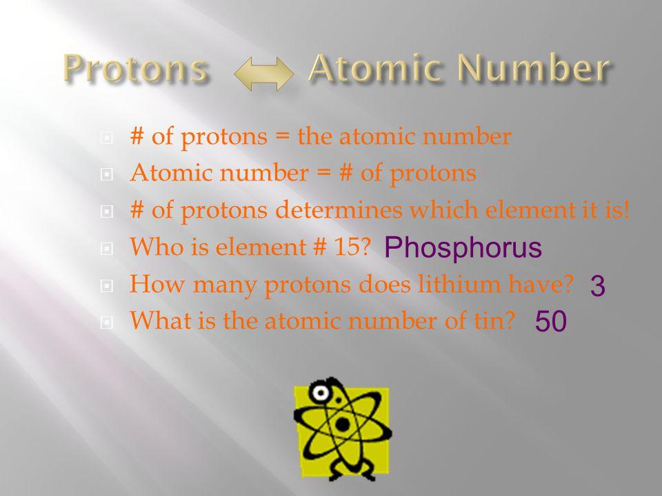 The Three Primary Subatomic Particles...