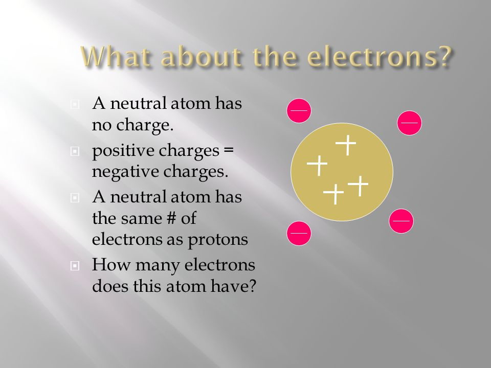  A neutral atom has no charge. positive charges = negative charges.