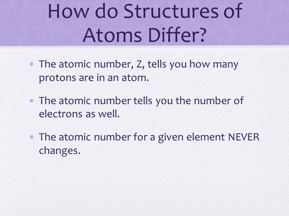How do Structures of Atoms Differ.The atomic number, Z, tells you how many protons are in an atom.