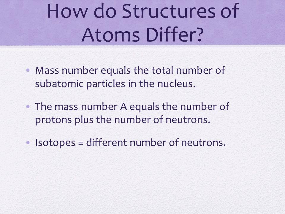 How do Structures of Atoms Differ.