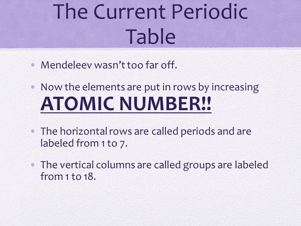 The Current Periodic Table Mendeleev wasn't too far off.