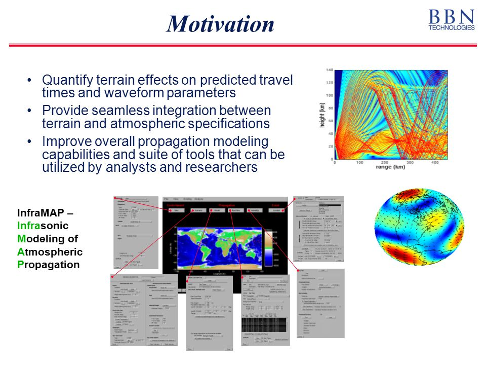 Motivation Quantify terrain effects on predicted travel times and waveform parameters Provide seamless integration between terrain and atmospheric specifications Improve overall propagation modeling capabilities and suite of tools that can be utilized by analysts and researchers InfraMAP – Infrasonic Modeling of Atmospheric Propagation