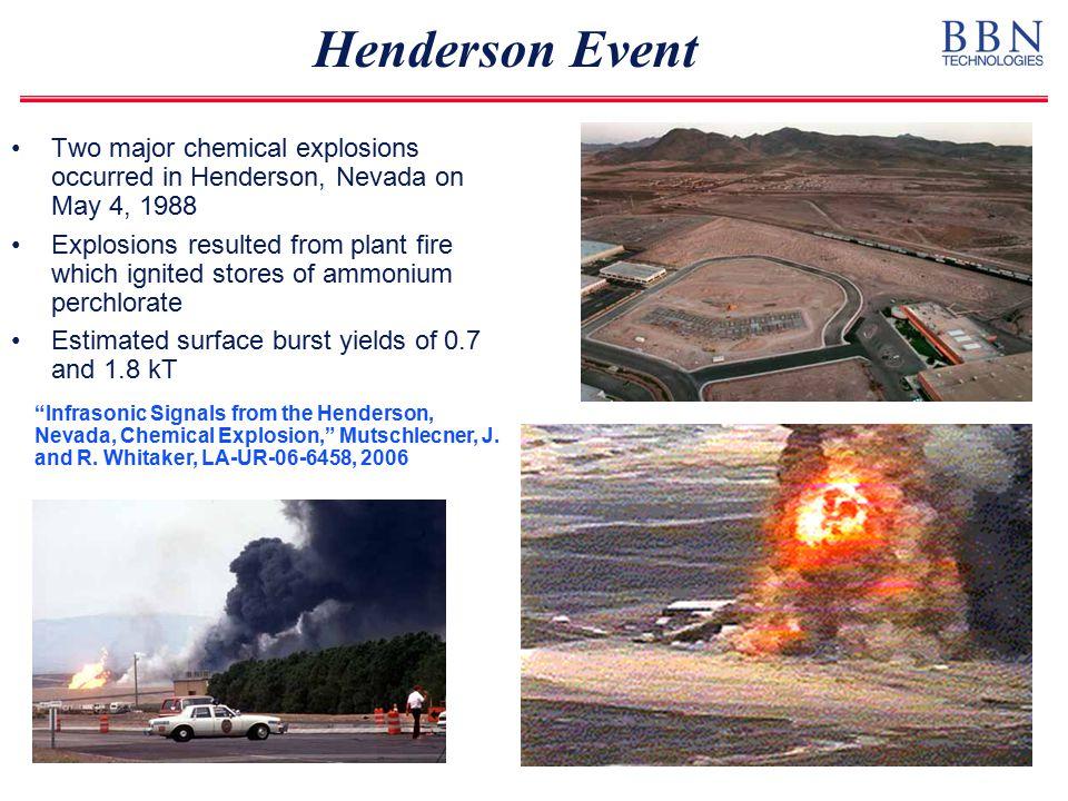 Henderson Event
