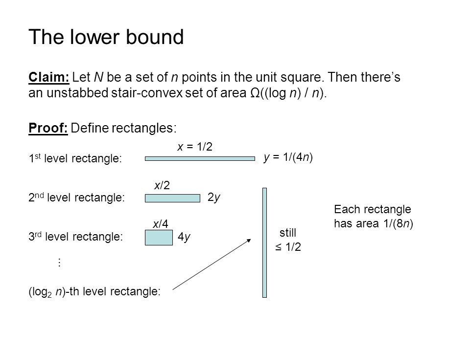 The lower bound Claim: Let N be a set of n points in the unit square.