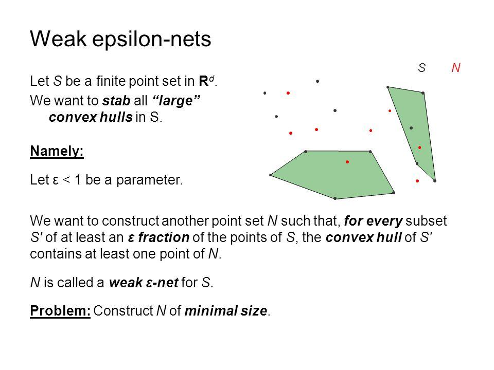 Weak epsilon-nets Known upper bounds for weak epsilon-nets: Every point set S in the plane has a weak 1/r-net of size O(r 2 ) [ABFK '92].