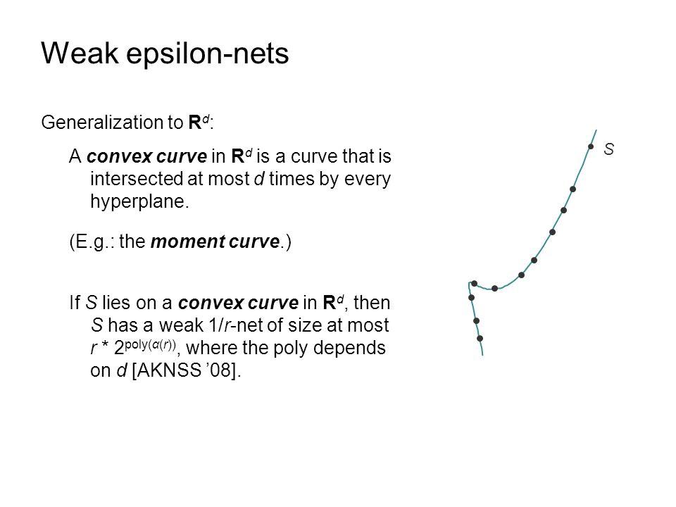 Weak epsilon-nets Known lower bounds for weak epsilon-nets: For fixed d, only the trivial bound is known.