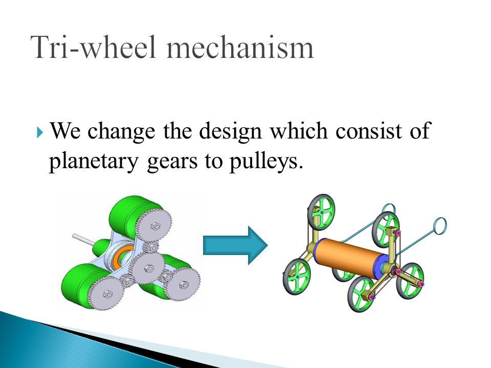  We change the design which consist of planetary gears to pulleys.