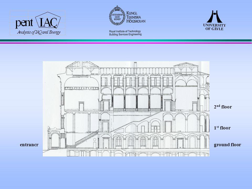 ground floor 2 nd floor 1 st floor Case 4. Air flows, [m 3 /h], ventilation system on 9400