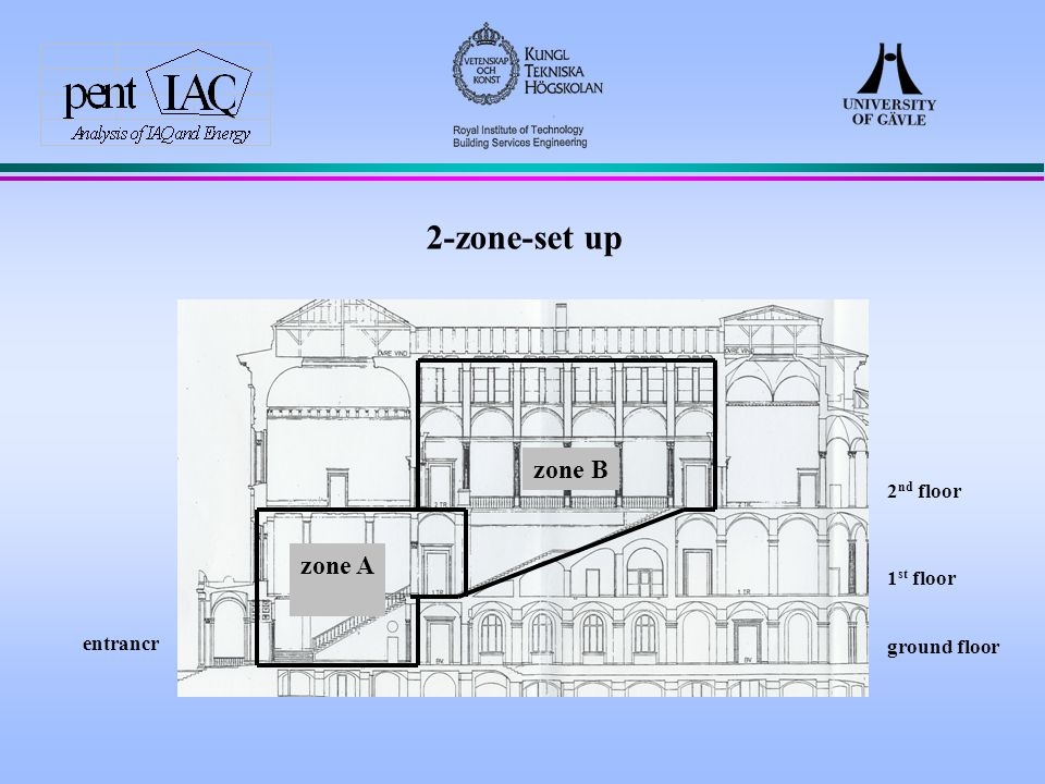 ground floor 2 nd floor 1 st floor entrancr zone A zone B 2-zone-set up