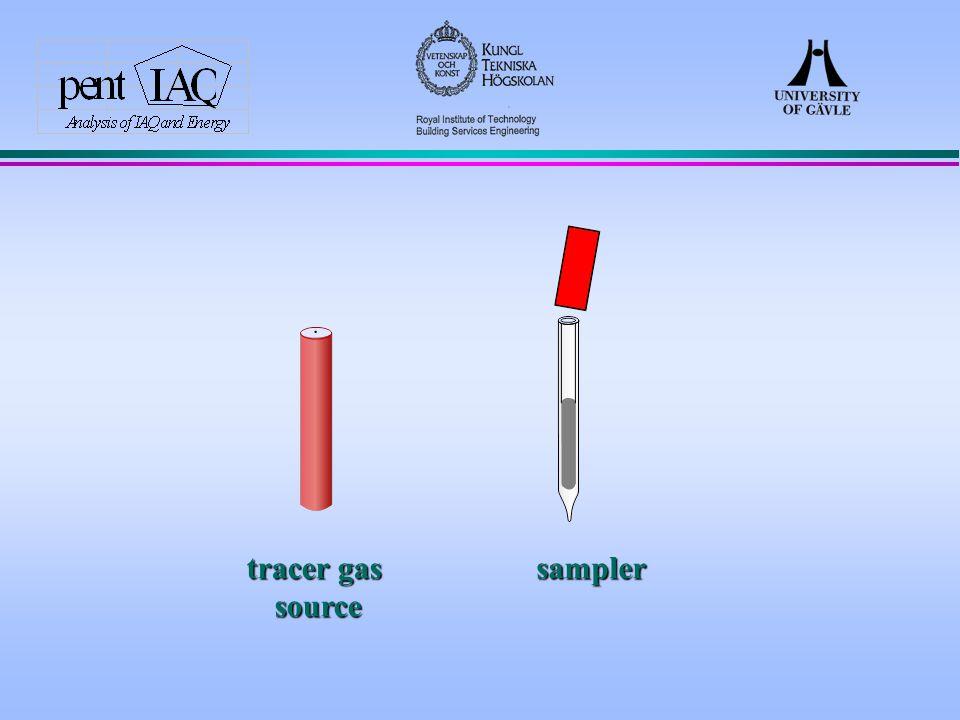 tracer gas sourcesampler