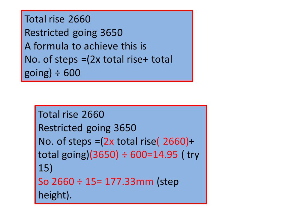 2660 3650 Minimum gap to door 400mm So now we know that we have 15 steps 177mm high