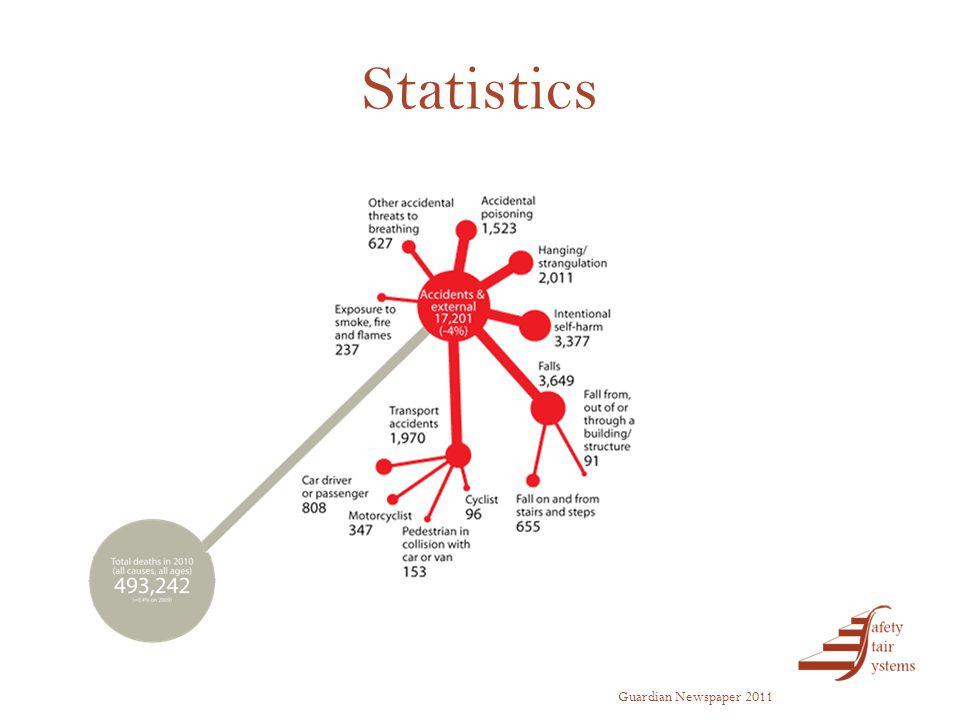 Statistics Guardian Newspaper 2011