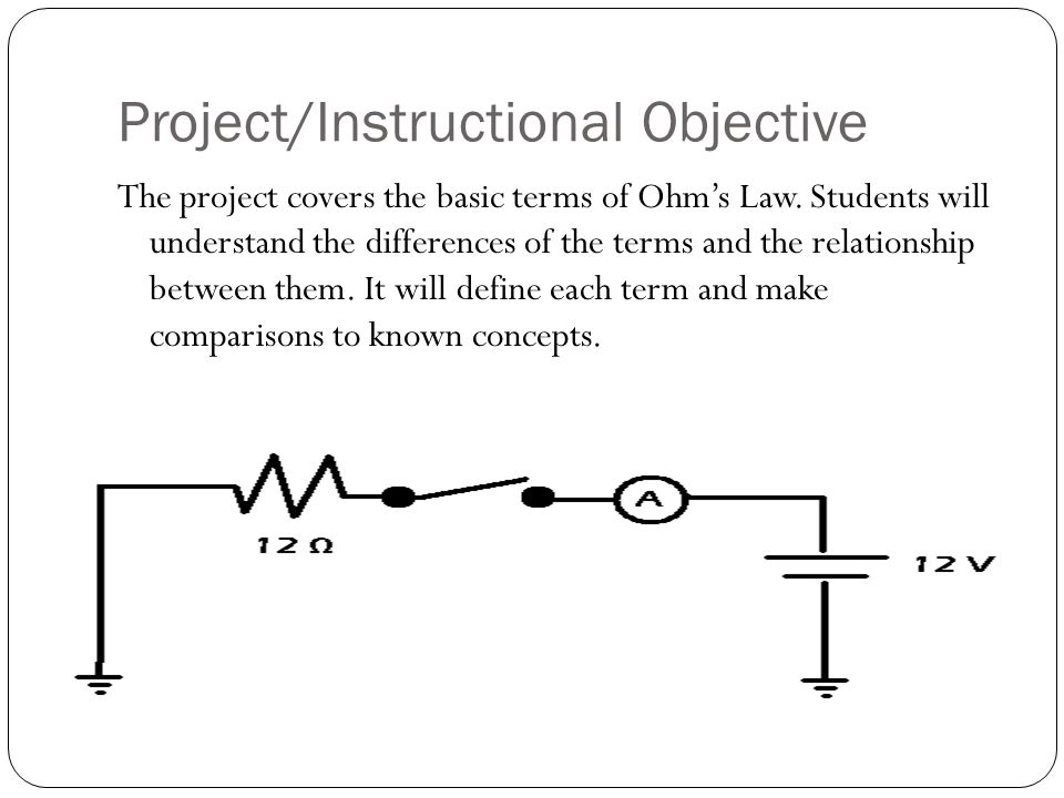 Project/Instructional Objective The project covers the basic terms of Ohm's Law. Students will understand the differences of the terms and the relatio