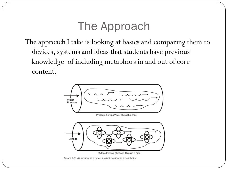 The Approach The approach I take is looking at basics and comparing them to devices, systems and ideas that students have previous knowledge of includ
