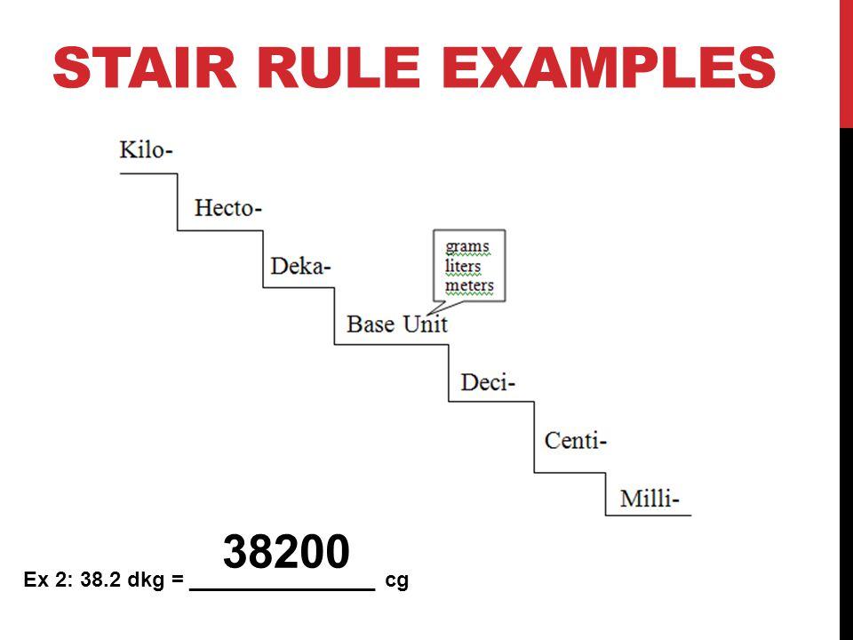 STAIR RULE EXAMPLES Ex 3: 2500 dL = ________________ kL 0.2500