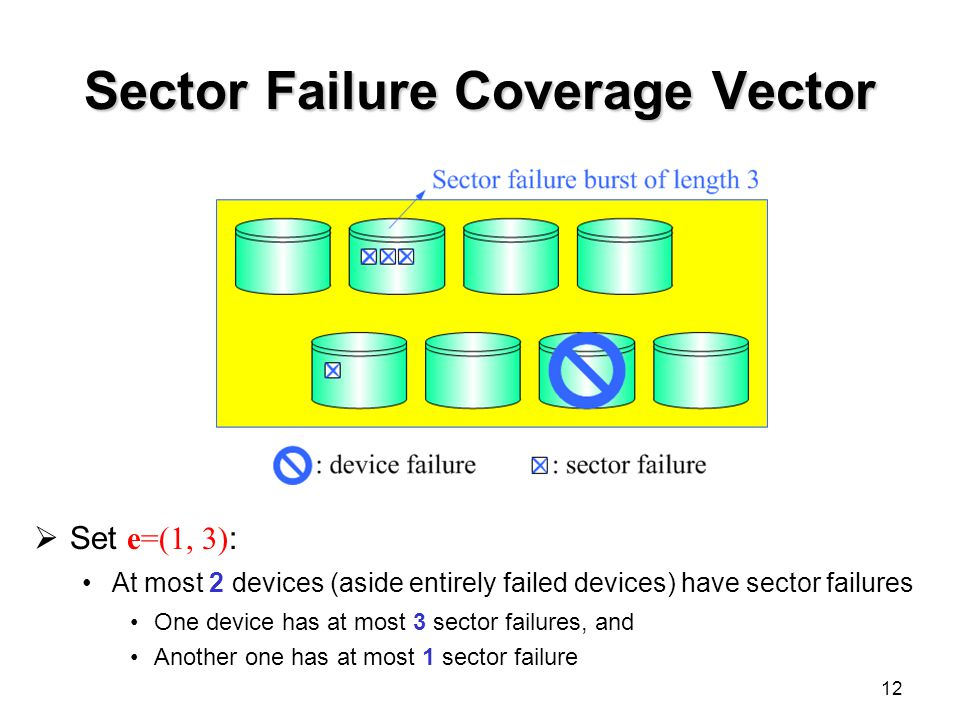 Sector Failure Coverage Vector  Set e=(1, 3) : At most 2 devices (aside entirely failed devices) have sector failures One device has at most 3 sector failures, and Another one has at most 1 sector failure 12