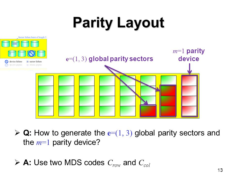 Parity Layout 13 e=(1, 3) global parity sectors  Q: How to generate the e=(1, 3) global parity sectors and the m=1 parity device? m=1 parity device 
