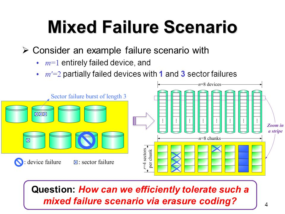 Mixed Failure Scenario  Consider an example failure scenario with m=1 entirely failed device, and m′=2 partially failed devices with 1 and 3 sector failures 4 Question: How can we efficiently tolerate such a mixed failure scenario via erasure coding