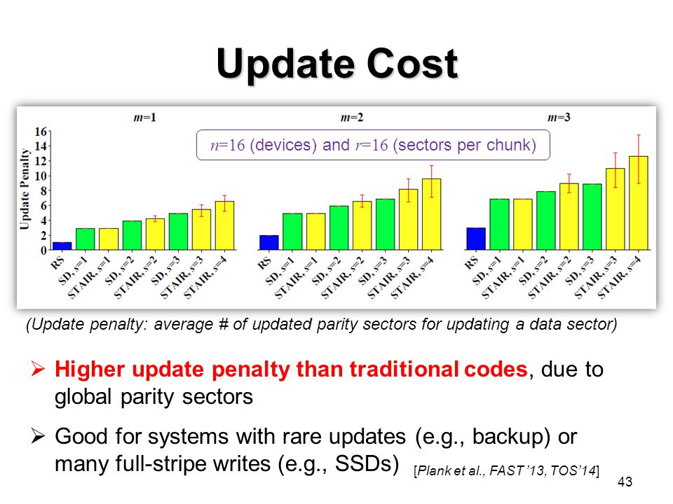 Update Cost 43 n=16 (devices) and r=16 (sectors per chunk)  Higher update penalty than traditional codes, due to global parity sectors  Good for systems with rare updates (e.g., backup) or many full-stripe writes (e.g., SSDs) (Update penalty: average # of updated parity sectors for updating a data sector) [Plank et al., FAST '13, TOS'14]