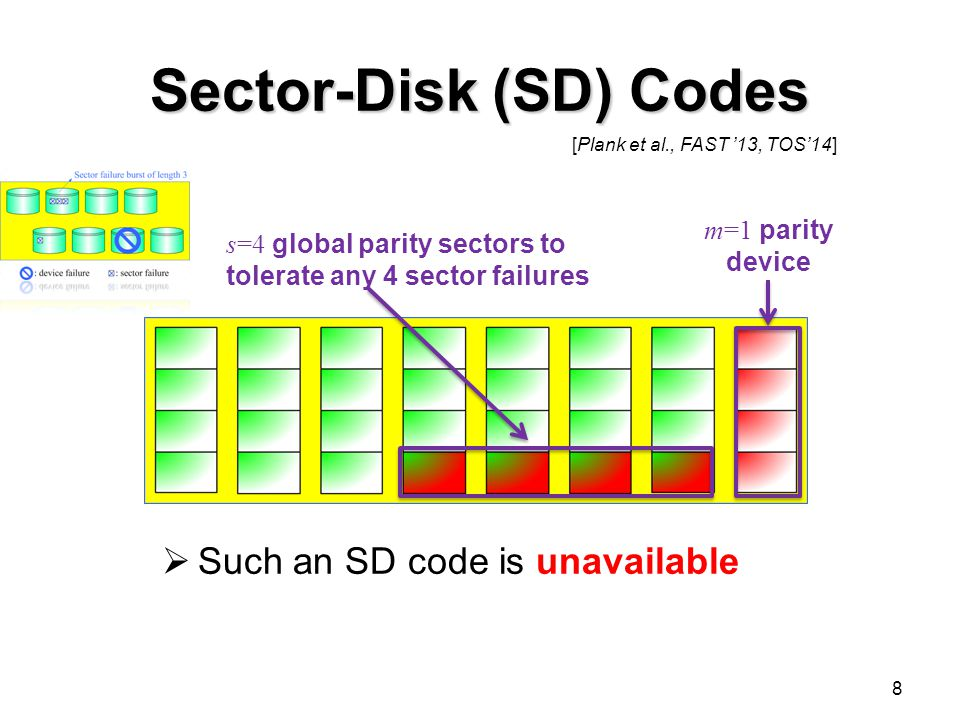 Sector-Disk (SD) Codes  Such an SD code is unavailable 8 s=4 global parity sectors to tolerate any 4 sector failures m=1 parity device [Plank et al., FAST '13, TOS'14]