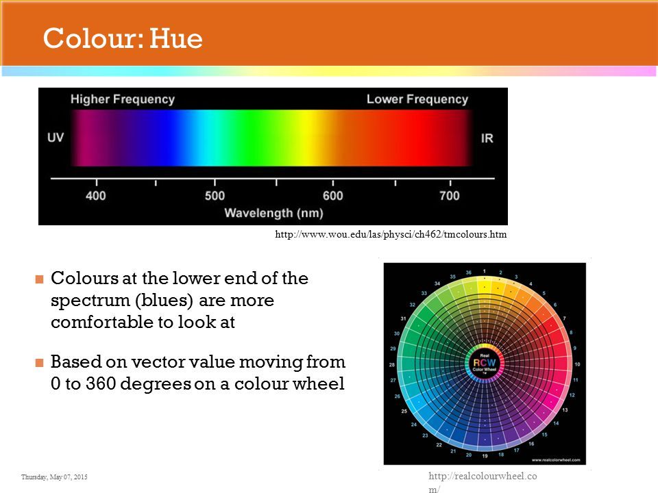 Thursday, May 07, 2015 Colour: Hue Colours at the lower end of the spectrum (blues) are more comfortable to look at Based on vector value moving from 0 to 360 degrees on a colour wheel http://www.wou.edu/las/physci/ch462/tmcolours.htm http://realcolourwheel.co m/