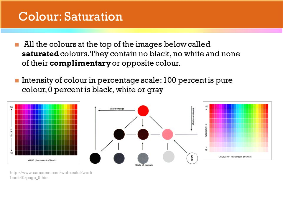 Colour: Saturation All the colours at the top of the images below called saturated colours.