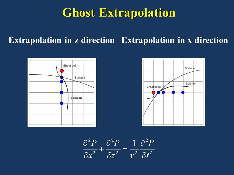 Extrapolation in z directionExtrapolation in x direction Ghost Extrapolation