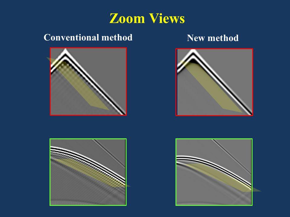 Zoom Views Conventional method New method