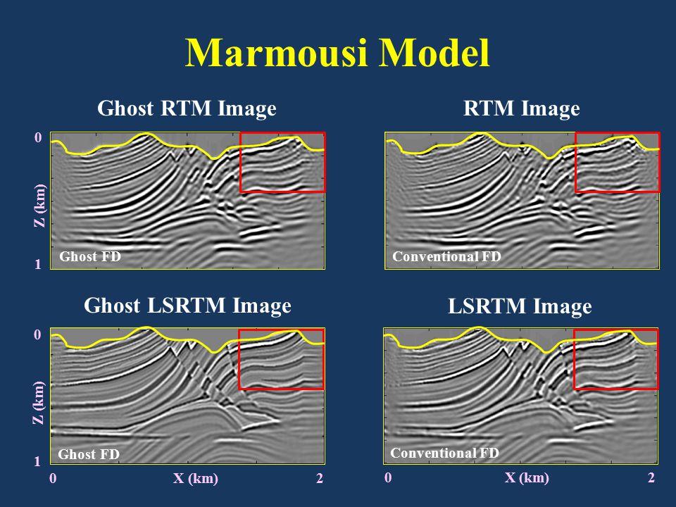 0 X (km) 2 Ghost LSRTM Image Ghost FD Marmousi Model Ghost FD Conventional FD LSRTM Image RTM ImageGhost RTM Image 0 X (km) 2 0 1 Z (km) 0 1