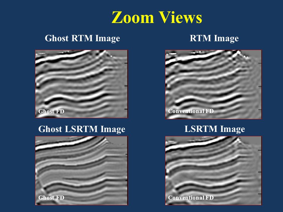 Zoom Views Ghost FD Ghost LSRTM Image Ghost FDConventional FD LSRTM Image RTM ImageGhost RTM Image Conventional FD