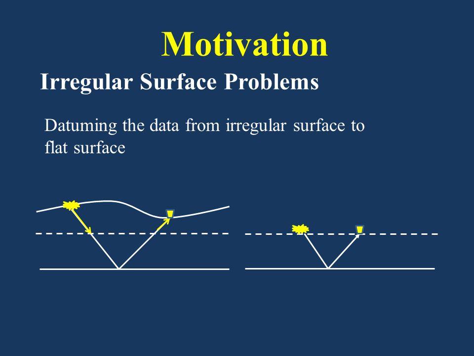 Irregular Surface Problems Datuming the data from irregular surface to flat surface Motivation
