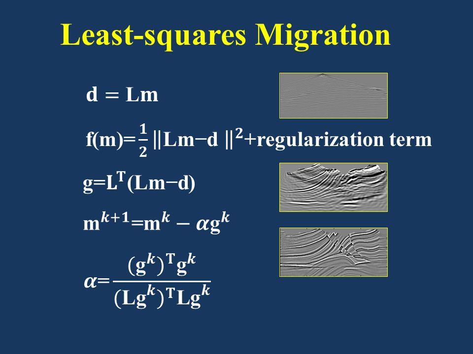 Least-squares Migration
