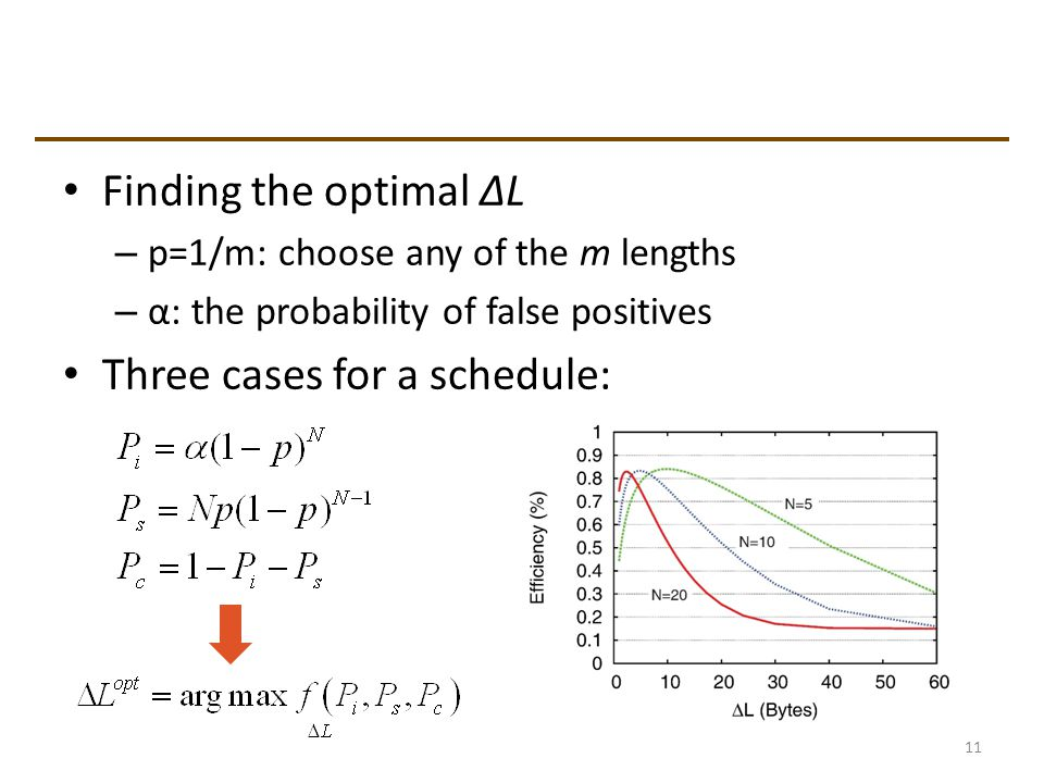 11 Finding the optimal ΔL – p=1/m: choose any of the m lengths – α: the probability of false positives Three cases for a schedule: