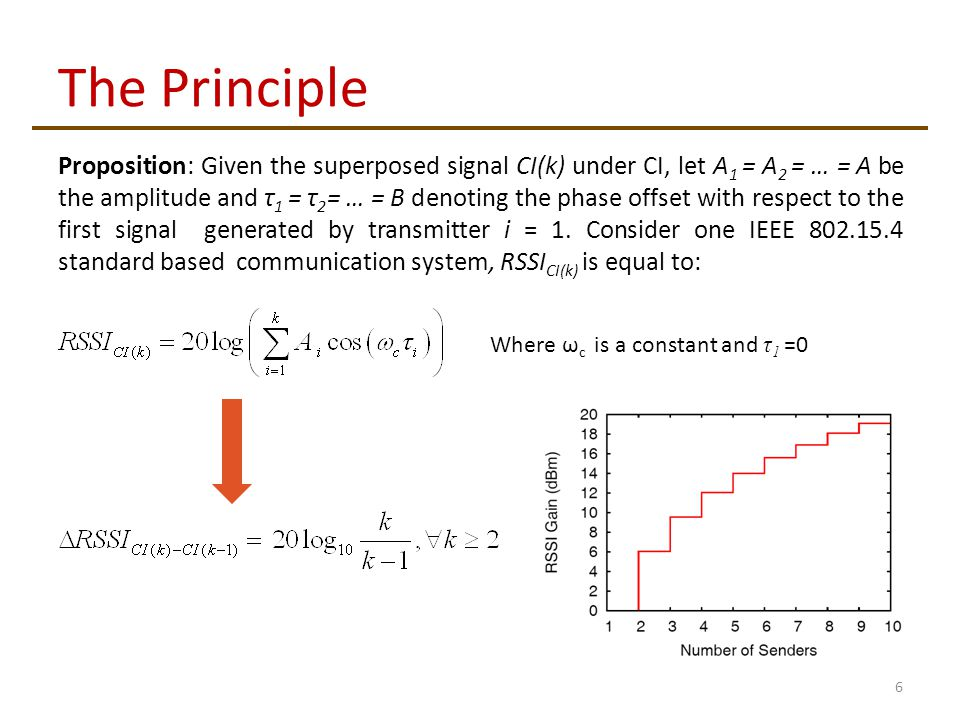 The Principle 6 Proposition: Given the superposed signal CI(k) under CI, let A 1 = A 2 = … = A be the amplitude and τ 1 = τ 2 = … = B denoting the phase offset with respect to the first signal generated by transmitter i = 1.