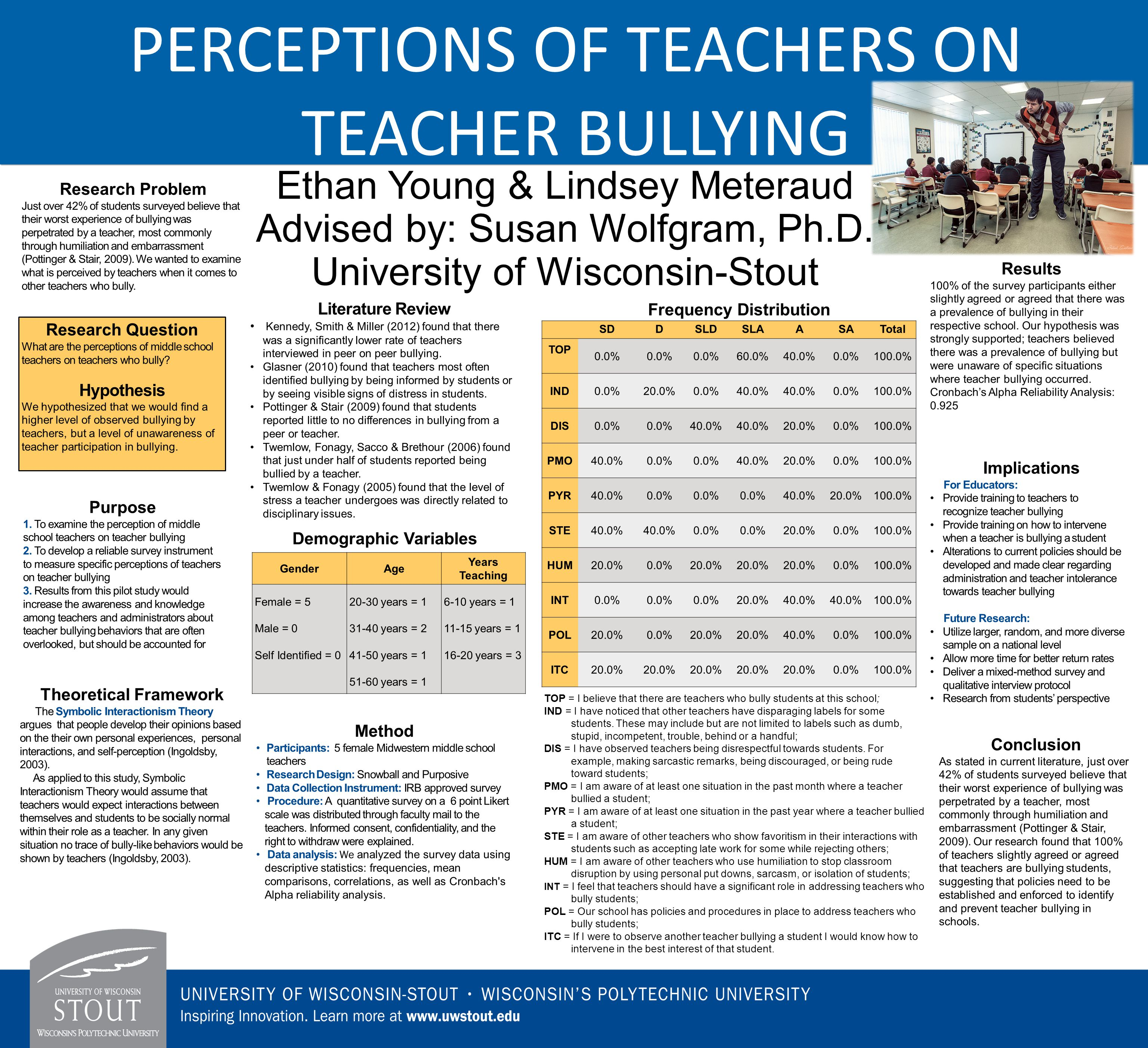 Ethan Young & Lindsey Meteraud Advised by: Susan Wolfgram, Ph.D.