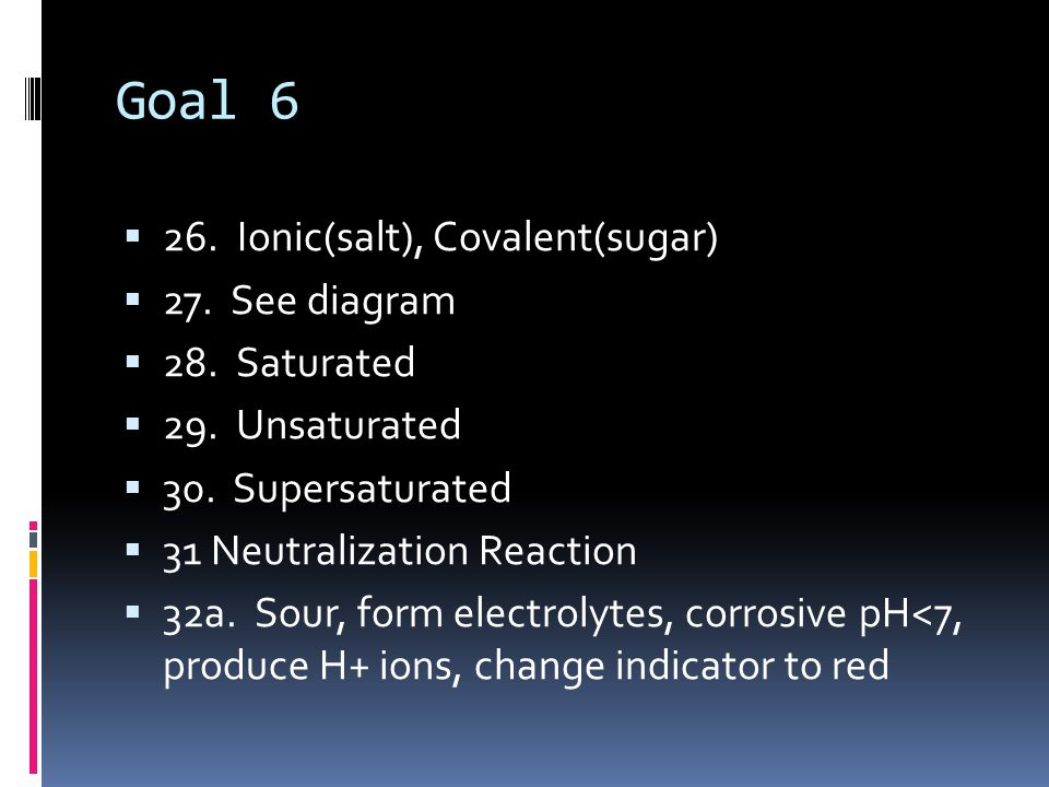 Goal 6  26. Ionic(salt), Covalent(sugar)  27. See diagram  28.