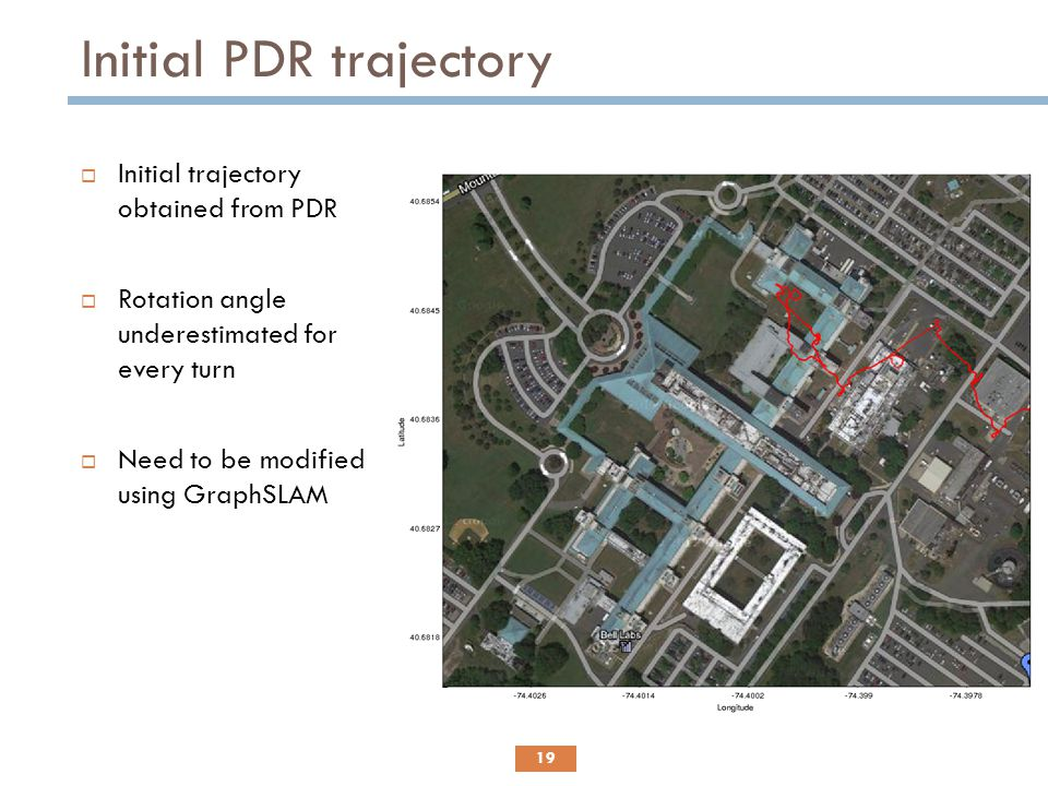Initial PDR trajectory 19  Initial trajectory obtained from PDR  Rotation angle underestimated for every turn  Need to be modified using GraphSLAM