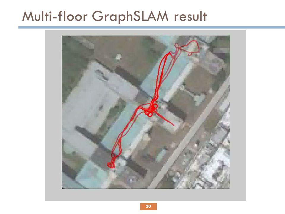Multi-floor GraphSLAM result 20
