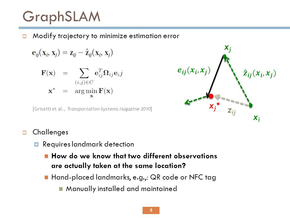 GraphSLAM 5  Modify trajectory to minimize estimation error  [Grisetti et al., Transportation Systems Magazine 2010]  Challenges  Requires landmark detection How do we know that two different observations are actually taken at the same location.