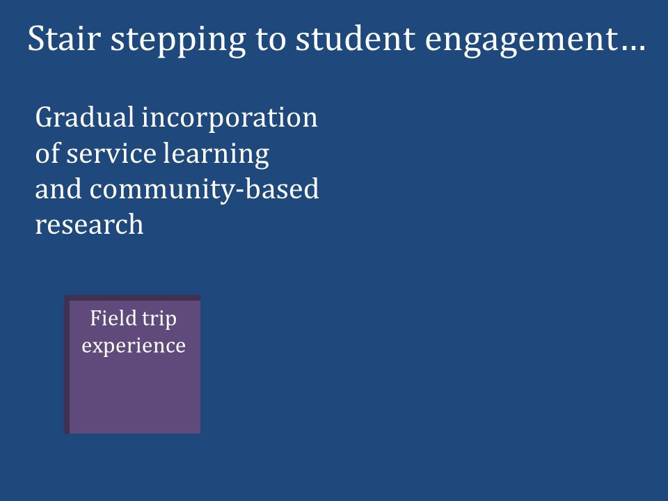 Stair stepping to student engagement… Gradual incorporation of service learning and community-based research Field trip experience