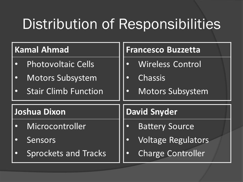 Distribution of Responsibilities Kamal Ahmad Photovoltaic Cells Motors Subsystem Stair Climb Function Francesco Buzzetta Wireless Control Chassis Motors Subsystem Joshua Dixon Microcontroller Sensors Sprockets and Tracks David Snyder Battery Source Voltage Regulators Charge Controller