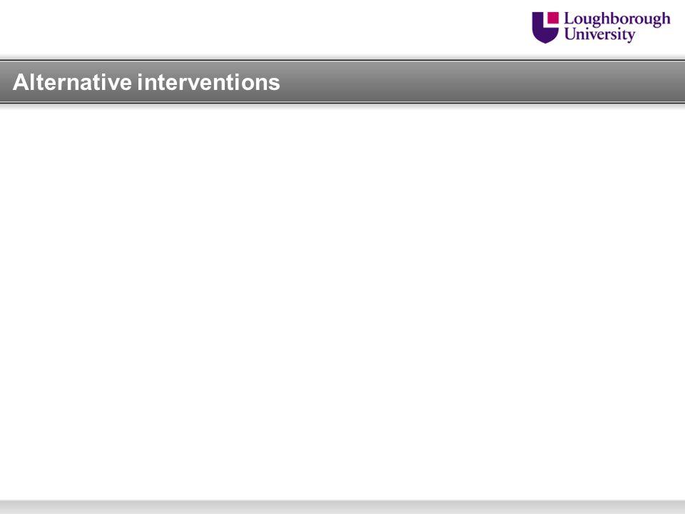 Alternative interventions