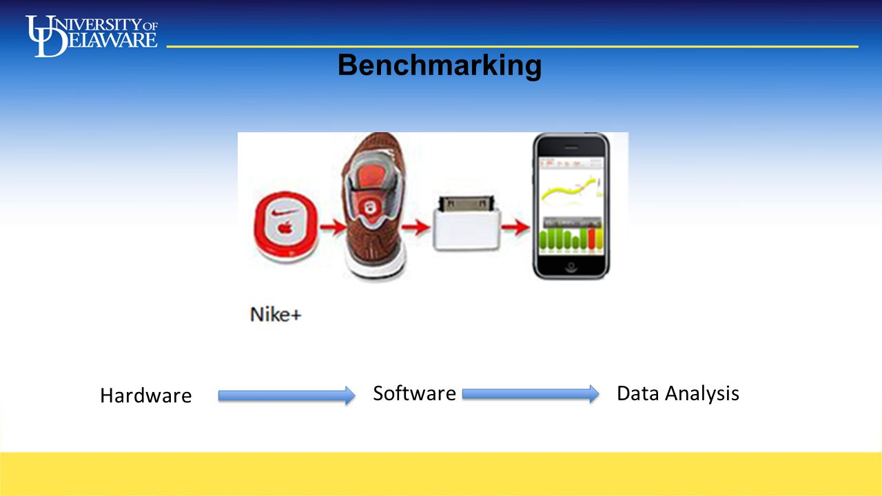 Benchmarking Hardware SoftwareData Analysis