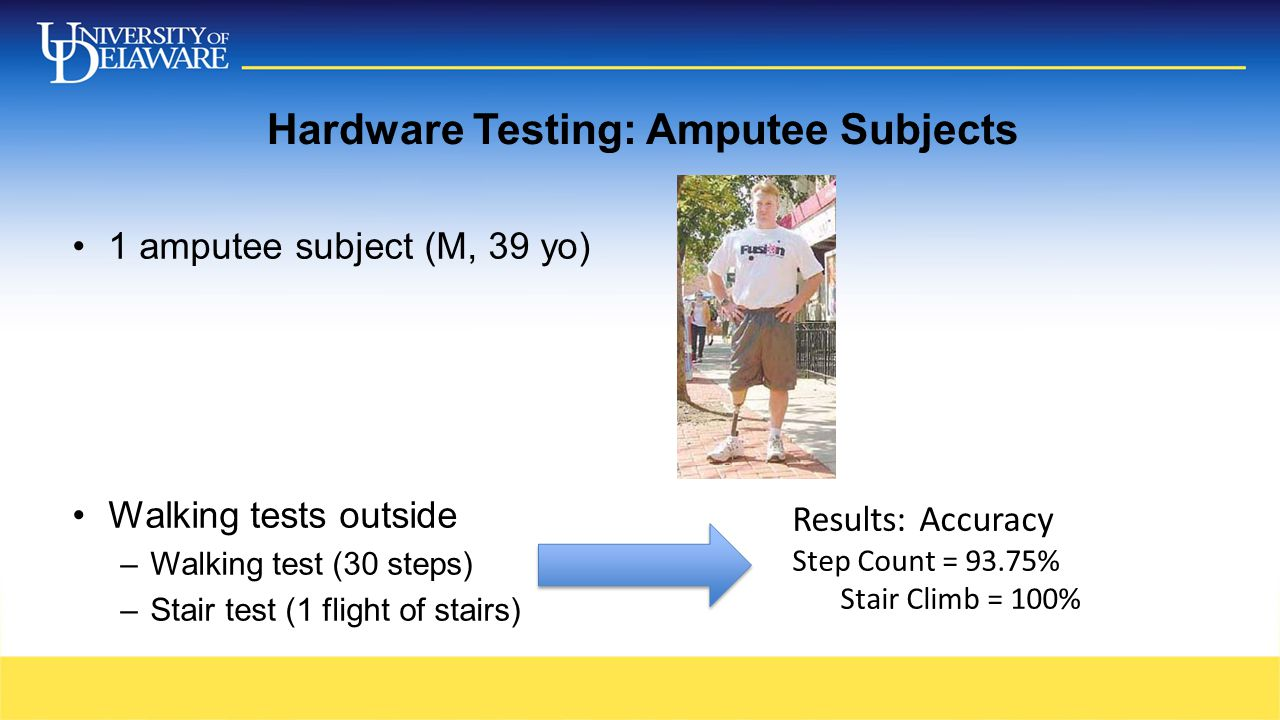 Hardware Testing: Amputee Subjects 1 amputee subject (M, 39 yo) Walking tests outside –Walking test (30 steps) –Stair test (1 flight of stairs) Result