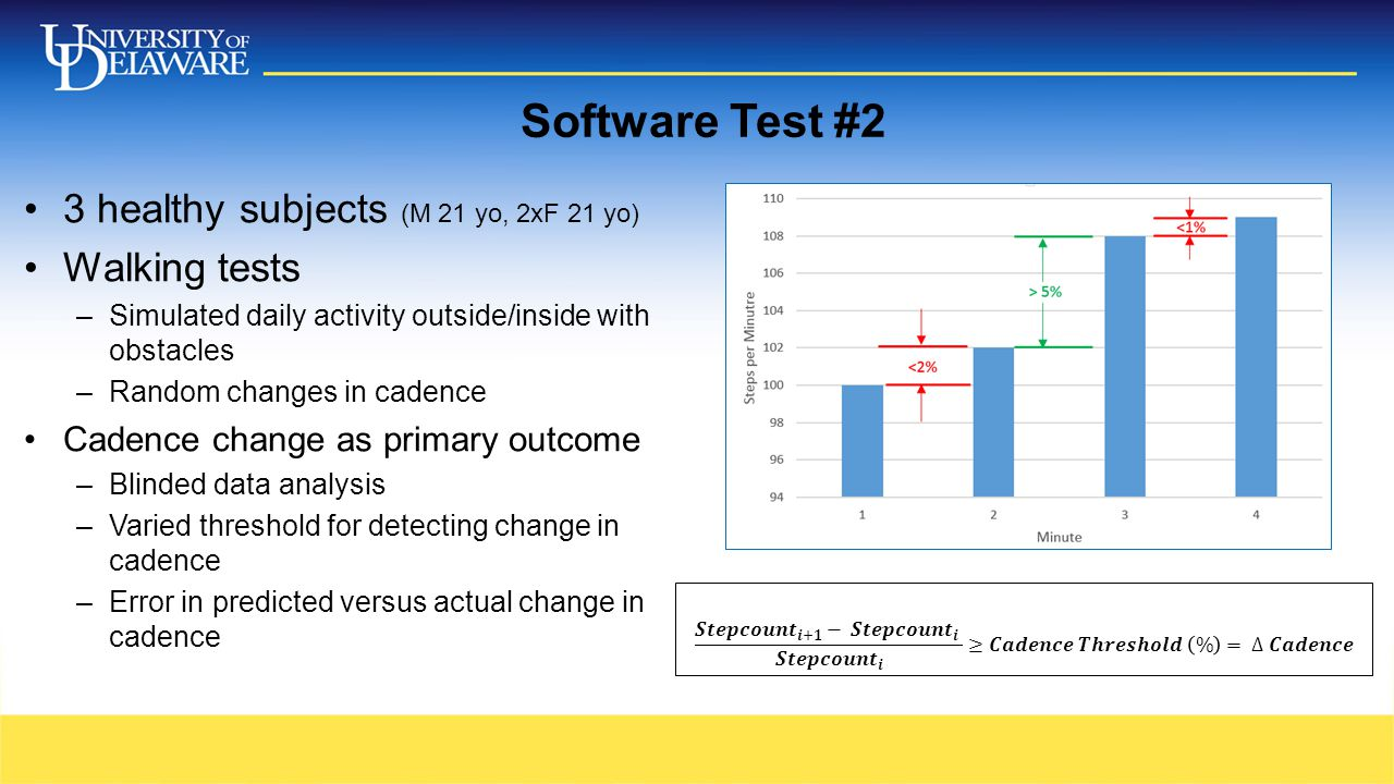 Software Test #2 3 healthy subjects (M 21 yo, 2xF 21 yo) Walking tests –Simulated daily activity outside/inside with obstacles –Random changes in cade