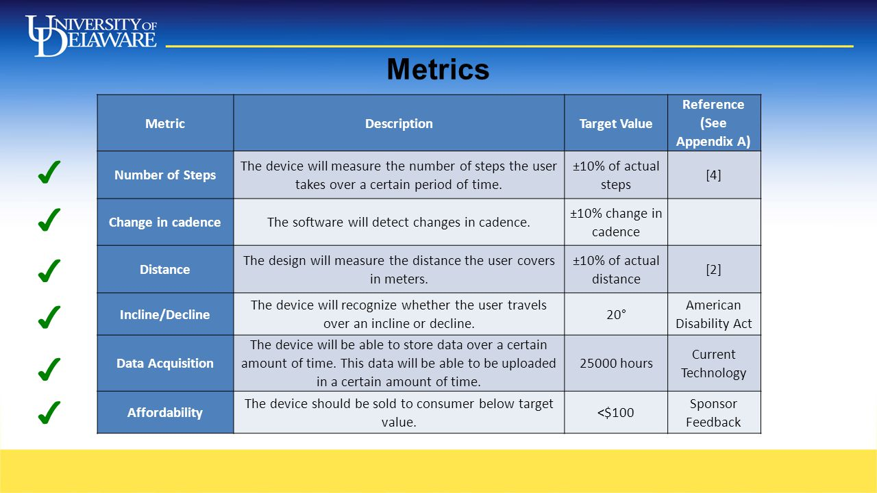 Metrics ✔ ✔ ✔ ✔ ✔ ✔ MetricDescriptionTarget Value Reference (See Appendix A) Number of Steps The device will measure the number of steps the user takes over a certain period of time.