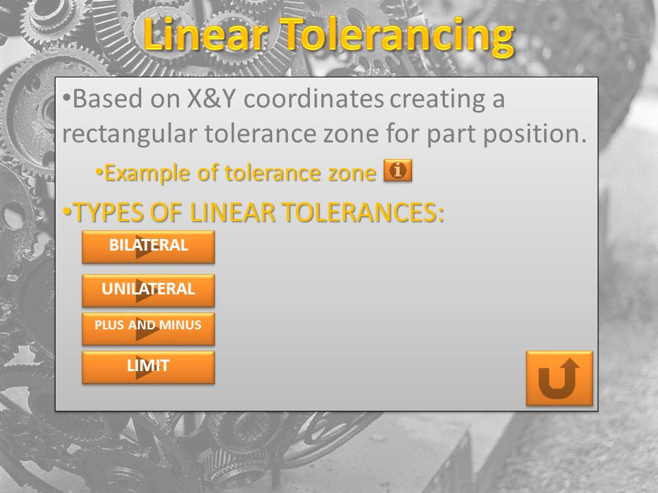 Tolerance dimension that allow variation in both direction from a basic dimension (+ and -).