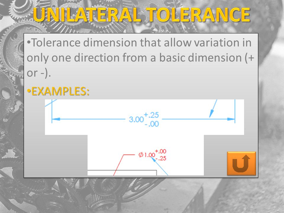 Tolerance dimension that allow variation in only one direction from a basic dimension (+ or -). EXAMPLES: EXAMPLES: Tolerance dimension that allow var