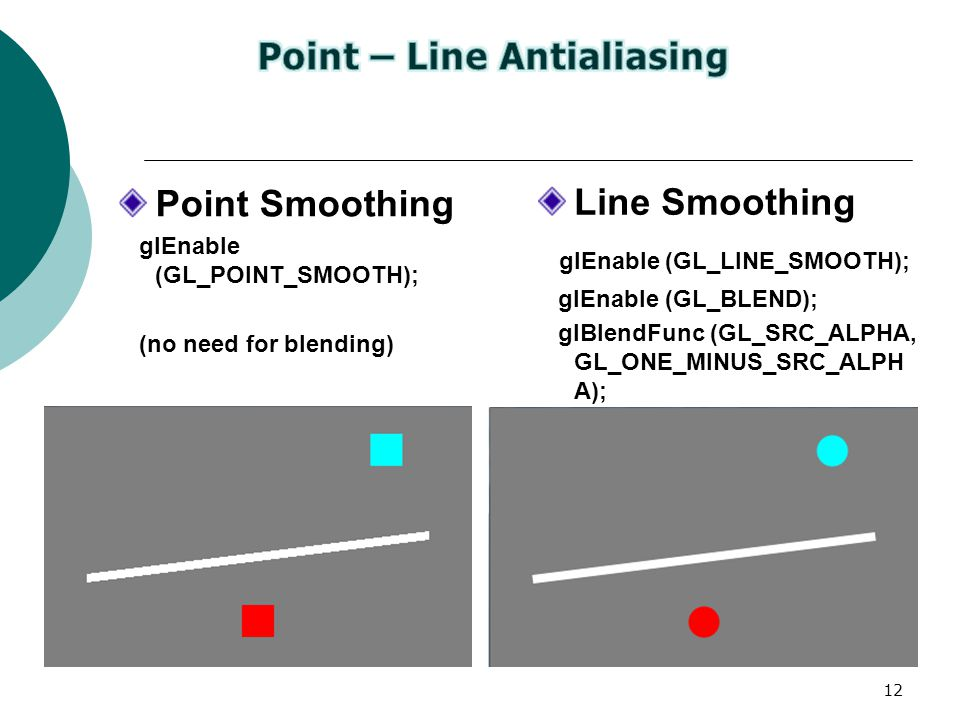 12 Line Smoothing glEnable (GL_LINE_SMOOTH); glEnable (GL_BLEND); glBlendFunc (GL_SRC_ALPHA, GL_ONE_MINUS_SRC_ALPH A); Point Smoothing glEnable (GL_POINT_SMOOTH); (no need for blending)